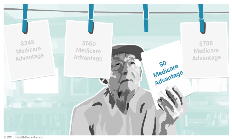 More $0 Premiums for Medicare Advantage in 2016 - HealthPocket