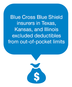 Blue Cross Blue Shield insurers in Texas, Kansas, and Illinois excluded deductibles from out-of-pocket limits