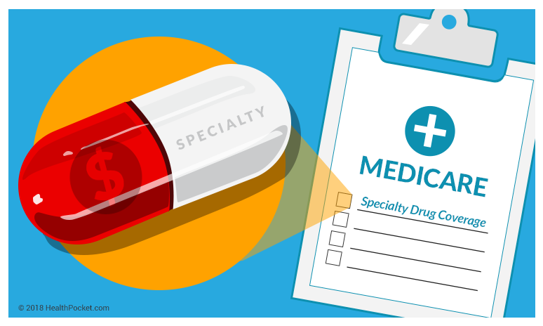 Medicare-specialty-drug-coverage