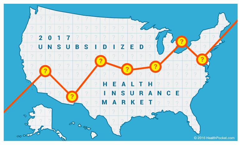 2017 Unsubsidized Health Insurance Market