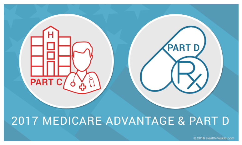 2017 Medicare Advantage & Part D