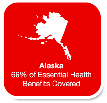 Graphic shaped like state of Alaska with text inside: '66% of Essential Health Benefits Covered'