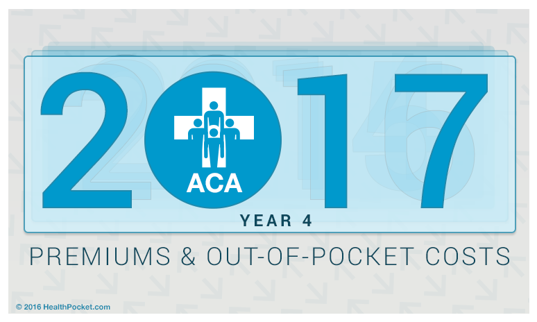 2017 Obamacare premiums & out-of-pocket costs