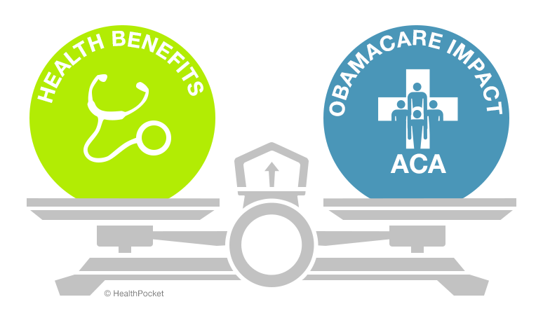A graphic showing a scale weighing health benefits vs. Obamacare impact