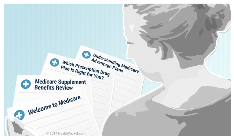 Enrollees Could Save Almost 20% over Original Medicare and 45% Over Medigap - HealthPocket