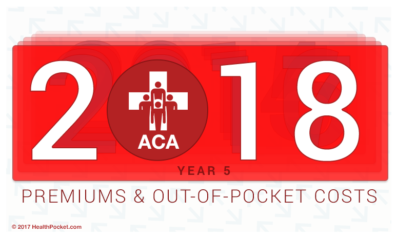 2018 Affordable Care Act Premiums & Deductibles