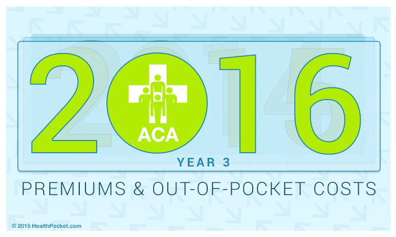 2016 Obamacare premiums & out-of-pocket costs